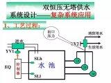 由变频器和PLC密切配合的双恒压无塔供水系统
