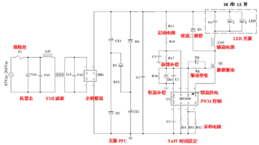 基于BP2808的LED照明燈具電源應用與設計