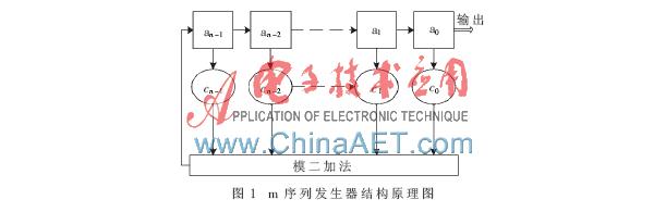 關于FPGA的誤碼測試儀研究與設計
