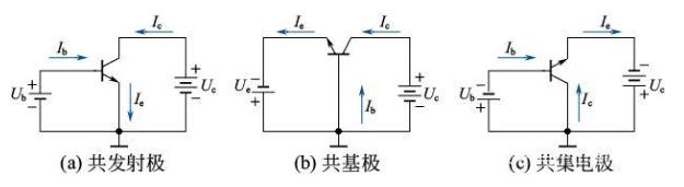 详解单管电压放大电路
