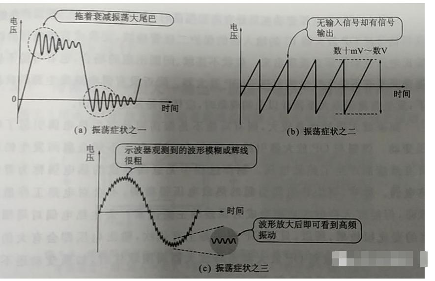 引起放大器振荡的原因是什么,如何解决?