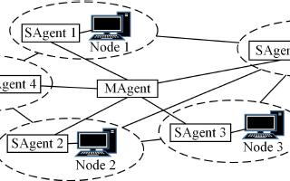 一种云计算环境下关联节点的异常判断方法