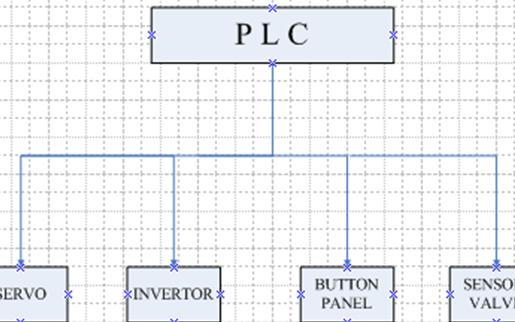 基于可编程控制器和交流伺服的丝网印刷机