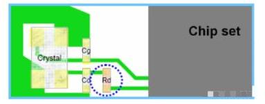 作为PCB设计工程师,晶振的知识你都搞明白了吗?