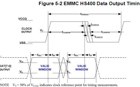晶晨S905X4处理器快速参考手册下载