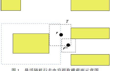 基于多介質格林函數的懸浮隨機行走電容