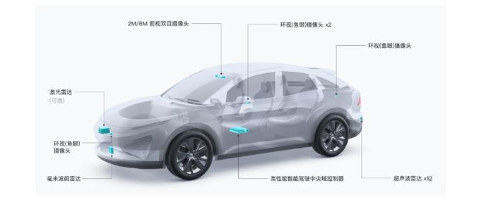 大疆正式推出旗下的智能驾驶业务品牌——大疆车载