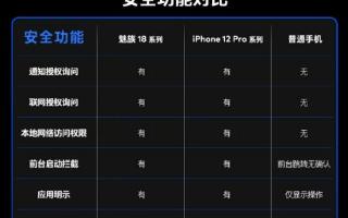 魅族的全新系列手机拥有更加强大的安全保护功能