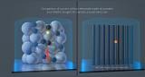 使用新型纳米碳电极或是缩短电动汽车充电时间的关键