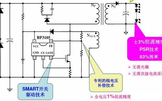 LED恒流驱动芯片和系统方案资源下载