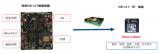 在物联网应用的驱动下NB-IoT模组又将沿着哪条路演进呢?