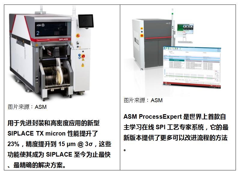 ASM参加Nepcon China 2021上海展