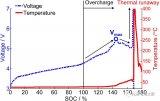 深度解读锂电池过充机理及防过充措施