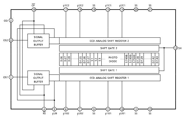 东芝CCD线性图像传感器TCD1702C数据手册