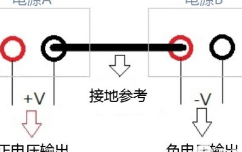 直流电源如何输出正负电压