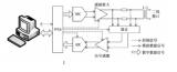 剖析可编程器件的通信检测系统接口如何设计