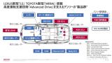 豐田汽車在日本推出新款Mirai和雷克薩斯新款L...