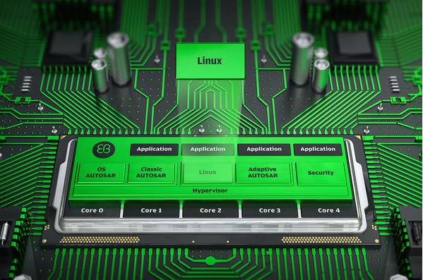Elektrobit与SUSE合作在中国提供车规级Linux产品
