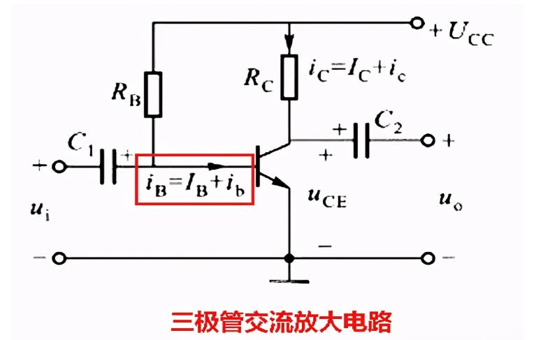 三极管放大电路交流信号负半周是怎么工作的看完就懂了