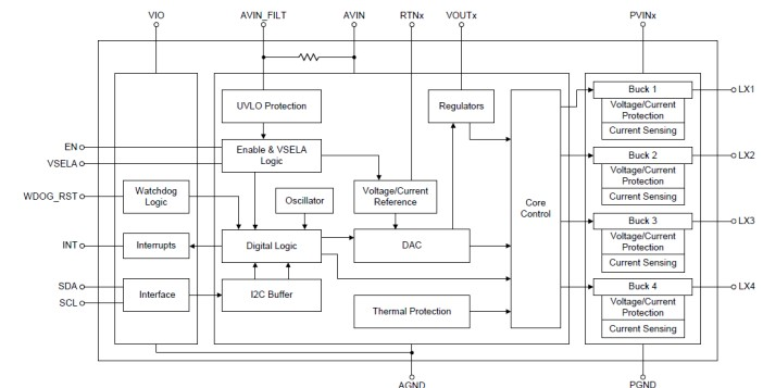 基于電源管理芯片RTQ2134-QA進行光電式焊接檢查封裝