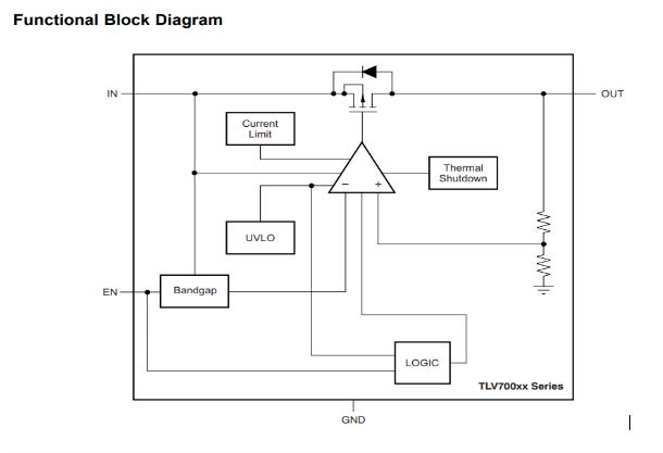 一文詳解P管結構的LDO
