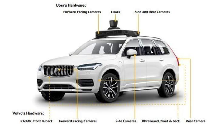高端芯片就可以解决智能驾驶的问题吗
