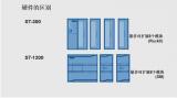 關于S7-1200與300的九大區別詳細解析