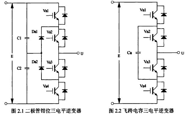 基于DSP的高壓變頻控制器設計與實現