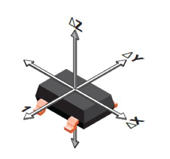 如何將霍爾效應鎖存器A1262用于獨立于氣隙的速度和方向感應