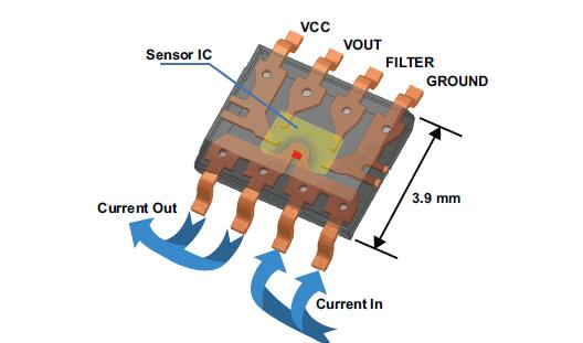 浅谈变频驱动器中的电压隔离