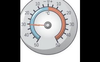 雷达液位计的优点介绍
