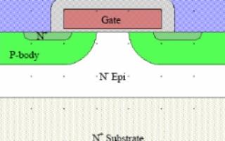 高壓功率MOSFET寄生電容的形成