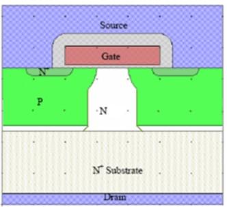 高压功率MOSFET寄生电容的形成