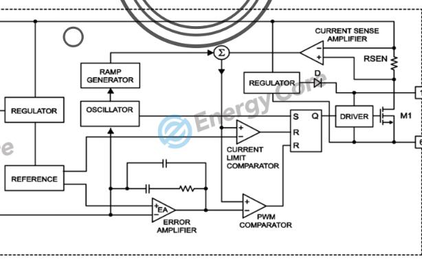 0.5A 480KHz單片降壓轉換器芯片ECP2459
