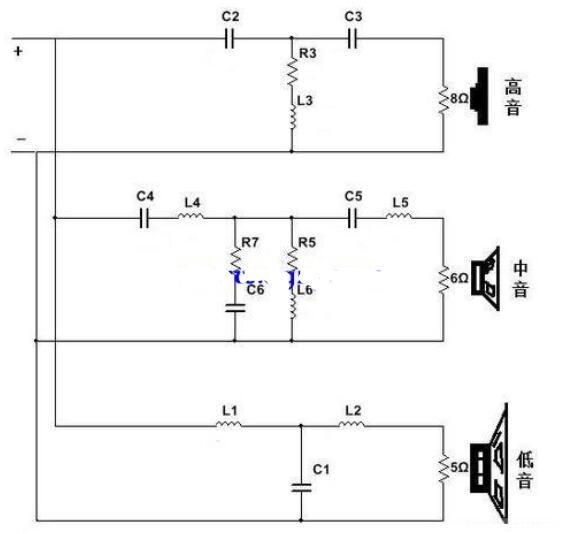 音響中分頻器和功放的連接方式