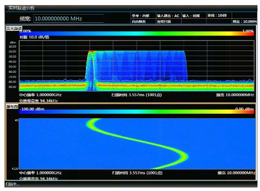电科思仪推出4051N毫米波信号分析仪