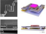 一种适用于智能手机摄像头的耐高温红外成像传感器