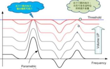 韩国NF功放芯片在音频音响领域中的应用