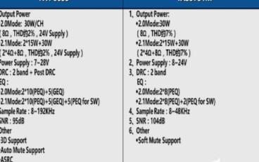 数字功放芯片NTP8835和TAS5731M的对比测评