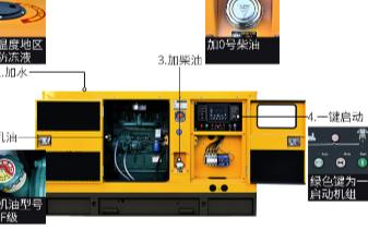 柴油发电机的维修保养知识及常见问题的解答