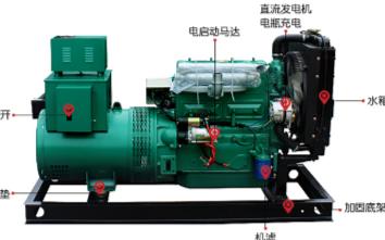关于柴油发电机日常使用时的一些注意事项