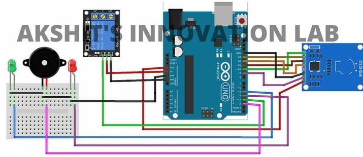 基于制作RFID门锁创建安全系统的设计实验