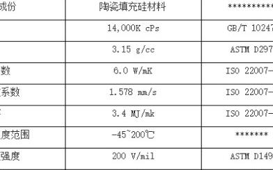 电池热管理主要包括哪些功能