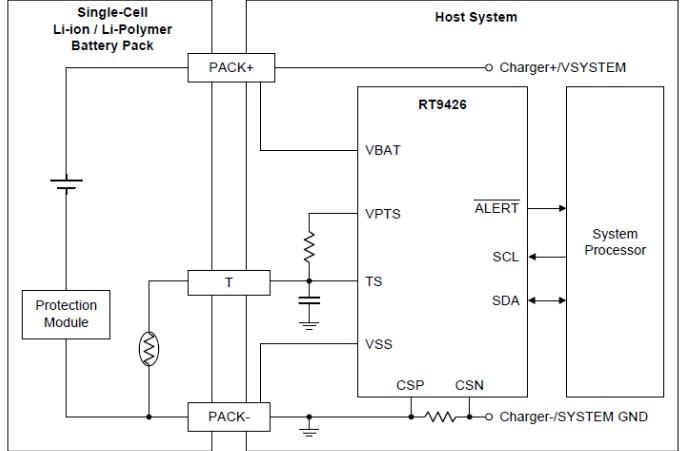 基于锂离子电池的 MP3代替 A/D 转换器的低成本方案
