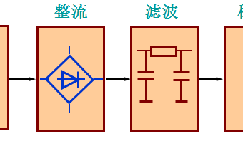 模拟电子技术之集成直流稳压电源课件下载