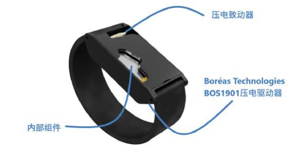 Boréas壓電觸感馬達將小型化的HD觸覺反饋技術應用到運動手環和智能手表中