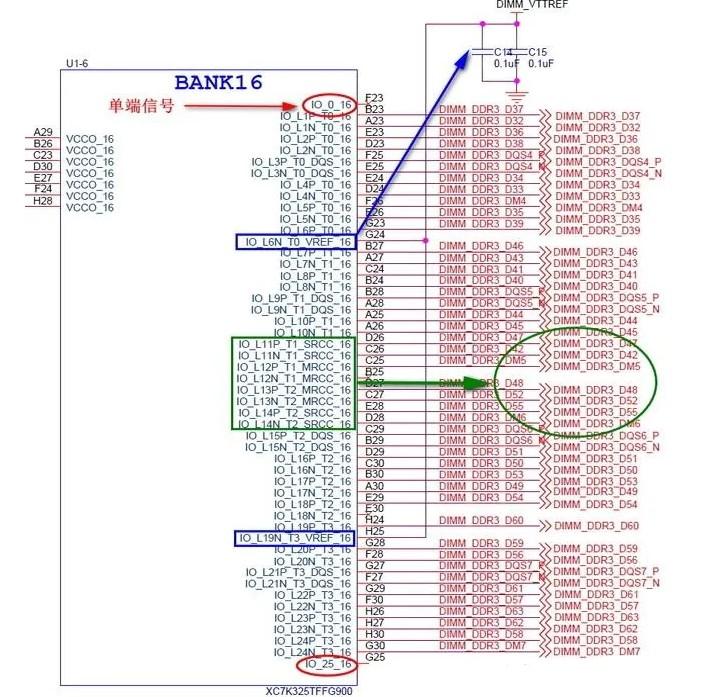 Xilinx 7系列FPGA管腳是如何定義的?
