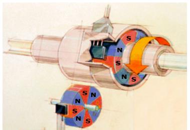 浅谈闩锁或闩锁开关的磁性开关点术语和设备操作