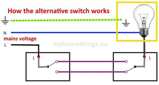 基于ESP8266電路使房屋備用開關照明工作