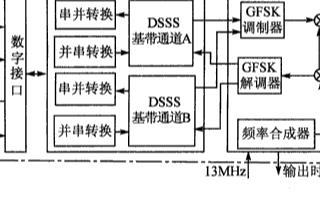 基于WUSB技术和CYWUSB6935芯片实现U...